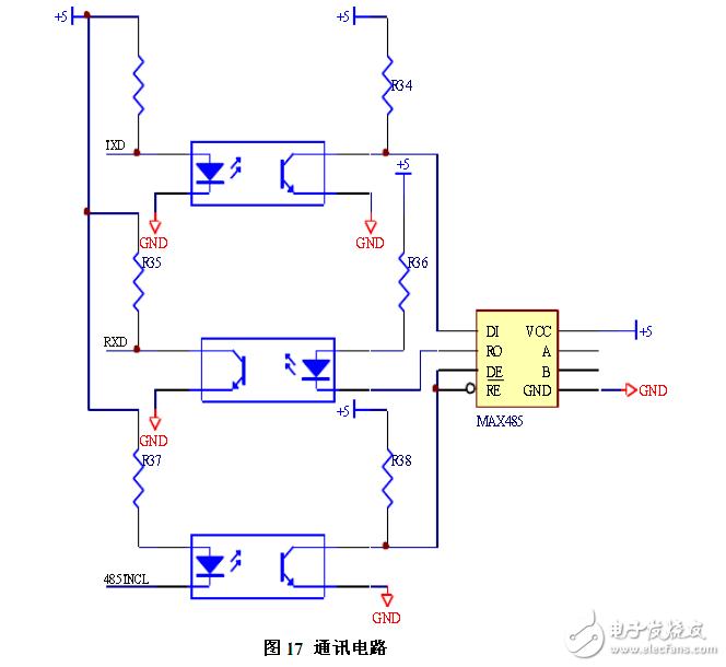 通讯模块:RS485的通讯是在小板上实现的,其通讯电路由UART接口和RS485驱动电路组成UART接口负责对接收和发送的数据进行处理,如:添加奇偶校验位,起始位,结束位等。RS485驱动电路负责把UART发送的信号转换为RS485的电气特性的电平,把接收到的信号从RS485标准转换为0~5V的标准数字信号。本文采用MAX485芯片实现RS485电气特性的电平与0~5V的标准数字信号电平之间的转换。在电路图中,MAX485芯片内部有一个接收器和一个发送器组成,接收器通过A、B两端来接收由RS485总线传输