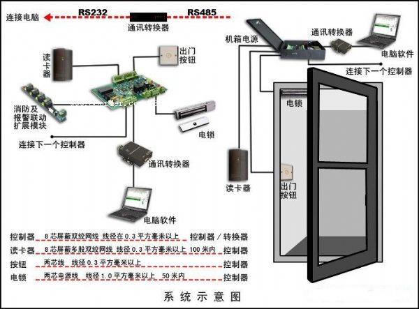 博克刷卡器接线图