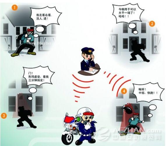 摇控器车辆防盗报警器如